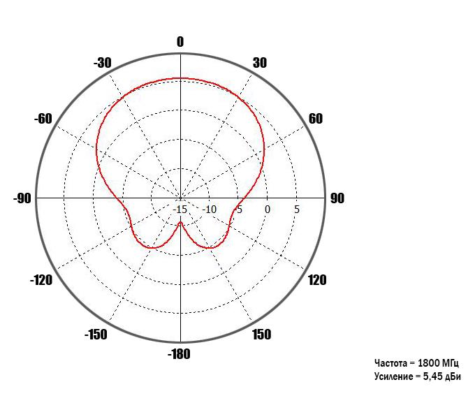 1473-КР7-900-21000W-ДН1800.jpg