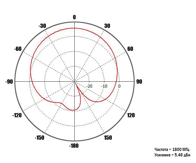 1473-КР7-900-21000W-ДН2100.jpg