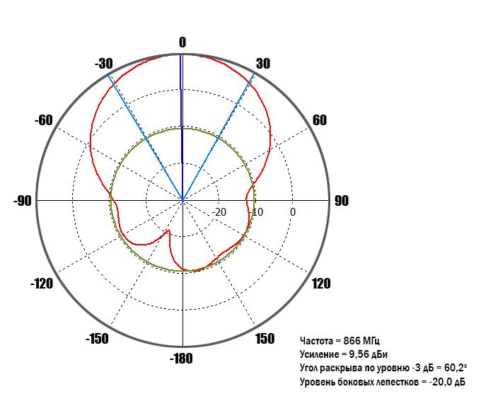 1479-KP9-8696-RFID КСВ-и-S11.jpg