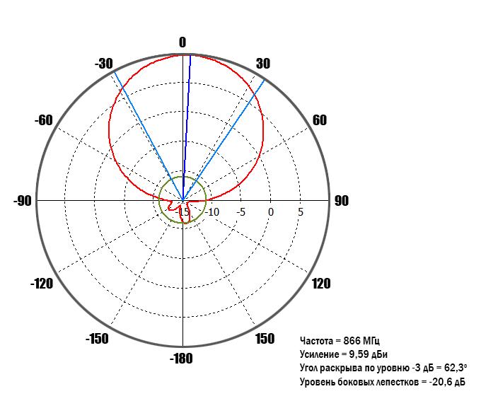 1479-KP9-8696-RFID-Smith.jpg