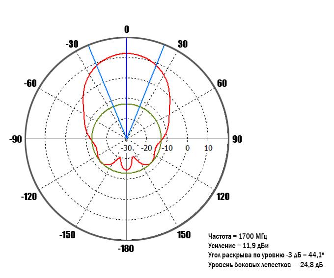 770-KAA15-1700-2700-ДН1_0 гр_1700.jpg