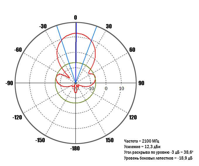 770-KAA15-1700-2700-ДН1_90 гр_2100.jpg