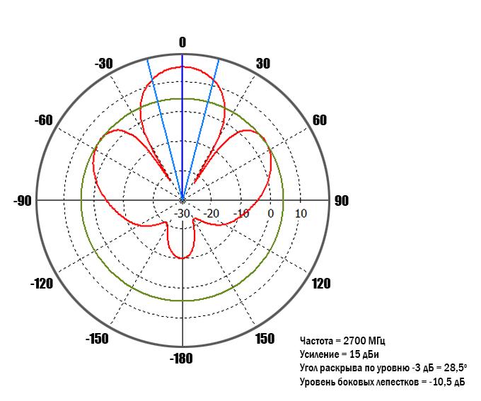 770-KAA15-1700-2700-ДН1_90 гр_2700.jpg