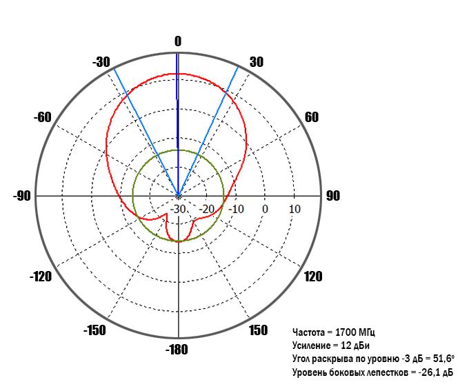 770-KAA15-1700-2700-ДН2_0 гр_1700.jpg