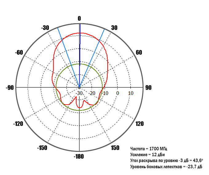 770-KAA15-1700-2700-ДН2_90 гр_1700.jpg