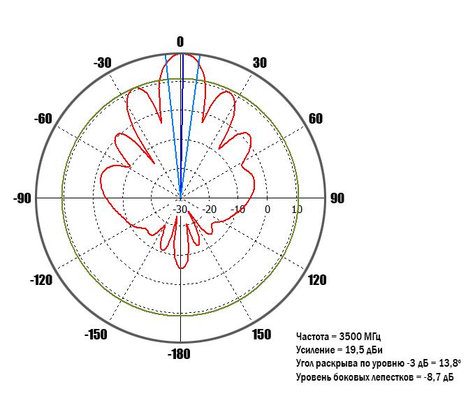 ДН3500_90_port2-сайт.jpg