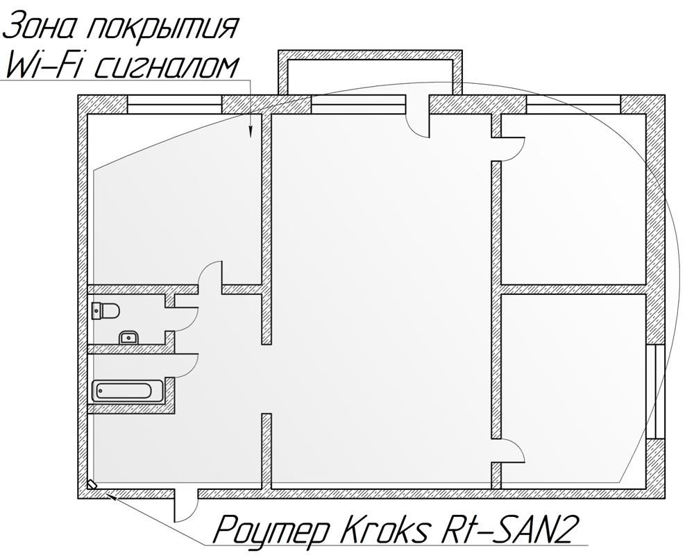 Kroks Rt-SAN2