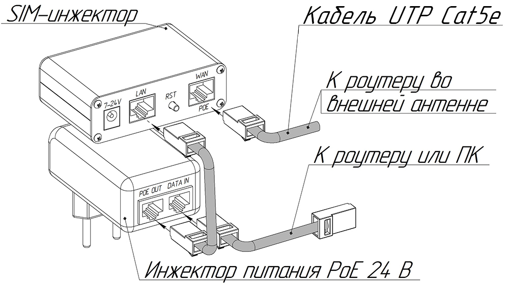Схема подключения с использованием инжектора питания: