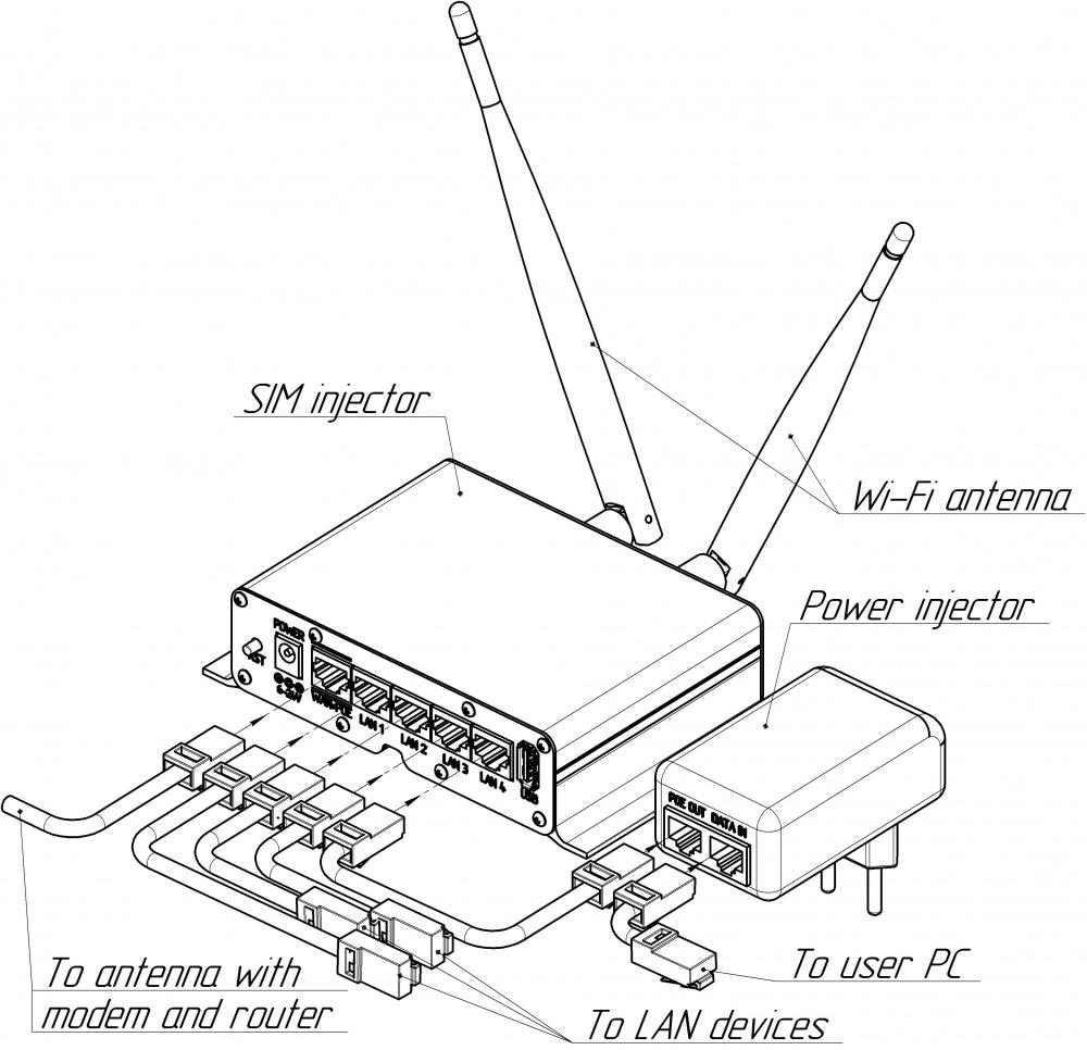 WiFi access point KROKS Rt-Cse SIM Injector DS with built