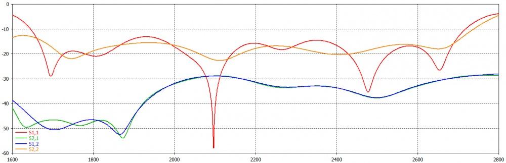 S-parameters.jpg