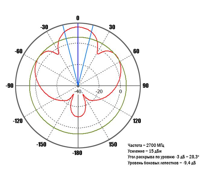 770-KAA15-1700-2700-ДН1_0 гр_2100.jpg
