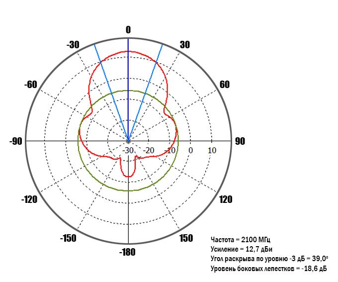 770-KAA15-1700-2700-ДН1_90 гр_1700.jpg