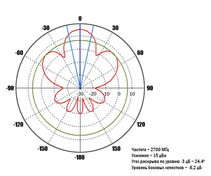 770-KAA15-1700-2700-ДН2_0 гр_2100.jpg
